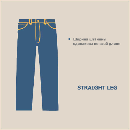 Американские размеры джинсов доставка